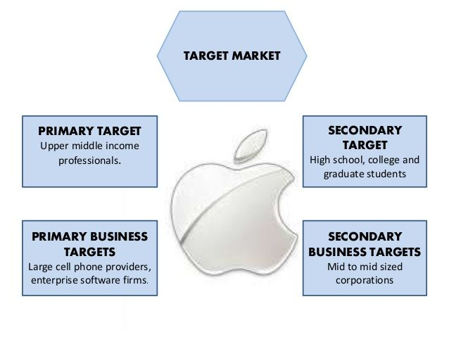 Pin by Neil Gab Esperanza on APPLE | Target audience, Apple