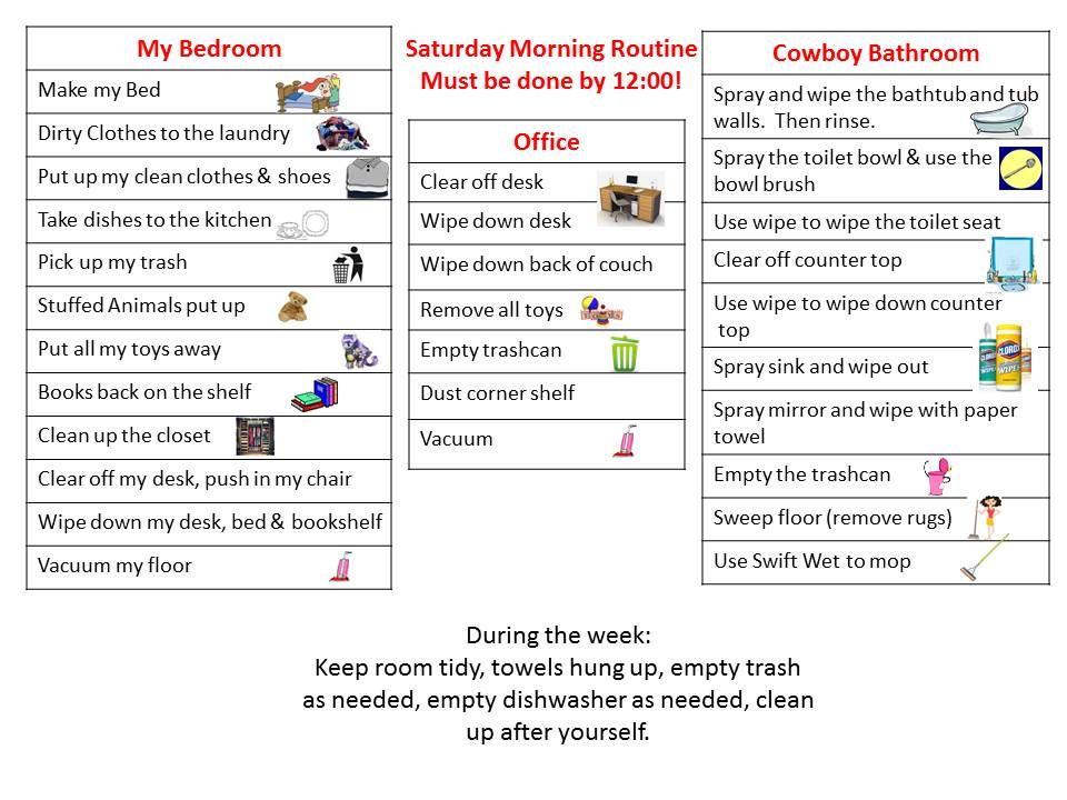 Visual Cleaning Checklist Helps My Kiddos Stay On Task  Get My