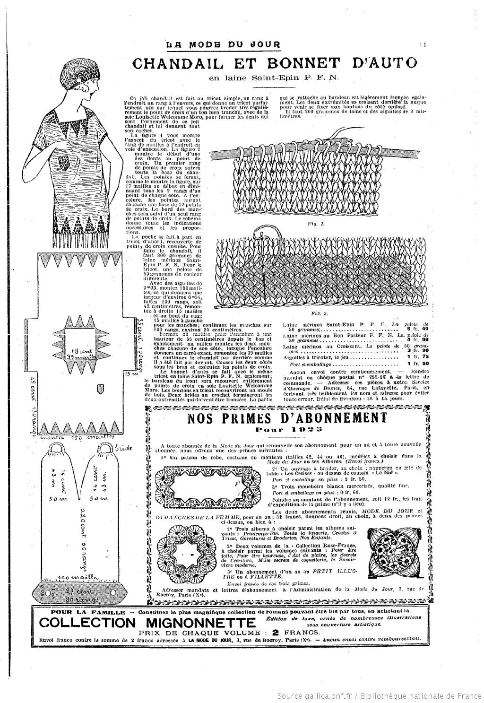La Mode du jour. 1925/4/16 | tricot | Pinterest | Historia de la ...