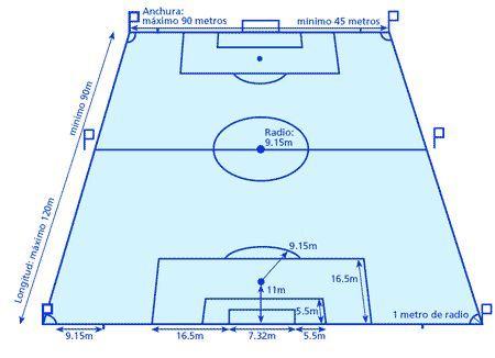 Sistema Metrico Campofutbolero Campo De Futebol Futebol