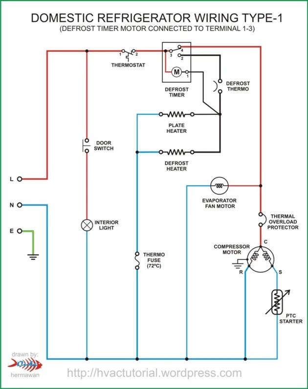 Domestic Refrigerator Wiring Circuit Diagram Electrical Diagram Electrical Wiring Diagram