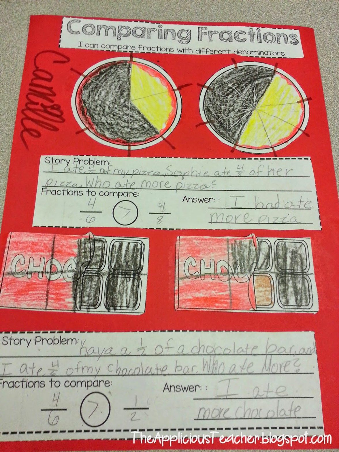 Equivalent Fraction Activities For 3rd Grade Con Imagenes