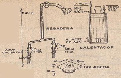 Instalaciones hidraulicas para hacer la instalaci n de for Como instalar llaves de regadera