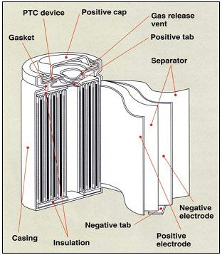 lithium ion battery basics pdf