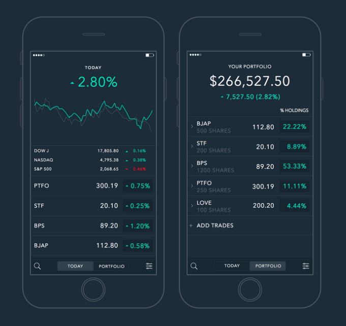 In Depth With Portfolio, The App That Wants To Take On