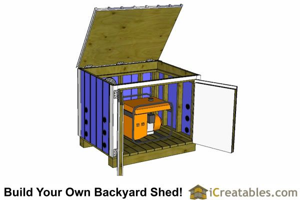 Generator shed plans for the home pinterest for Machine shed plans free