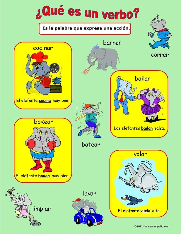 The Learning Patio - The Learning Patio | PALABRAS LECTURA ...