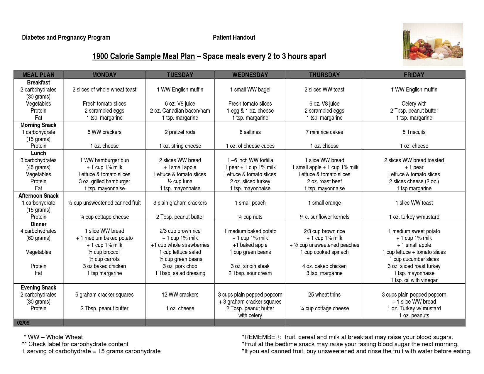 Diabetic Dinner Menu Samples   Calorie Sample Meal Plan