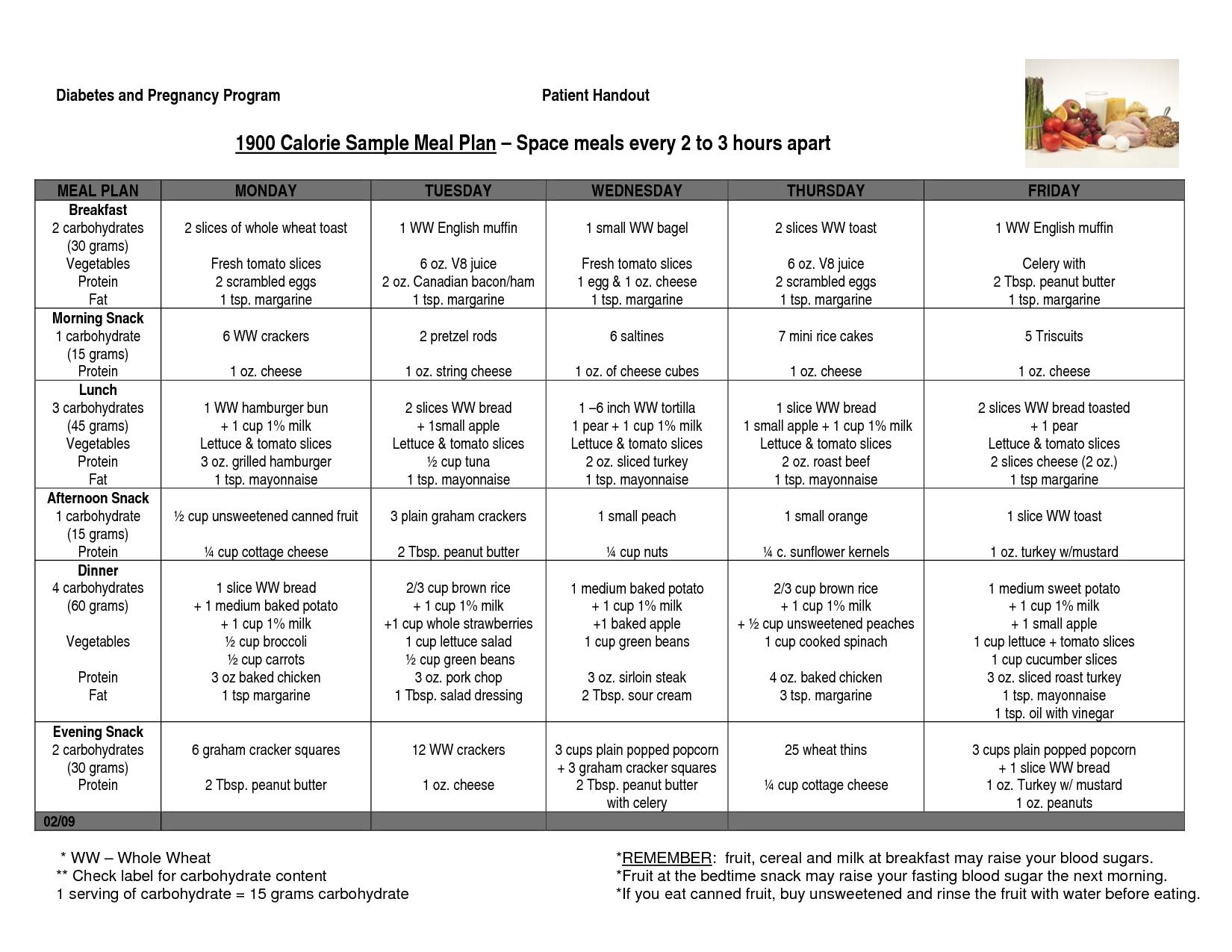 Gestational diabetes sample meal plan pdf parlo buenacocina co also diabetic daily menu sivandearest rh