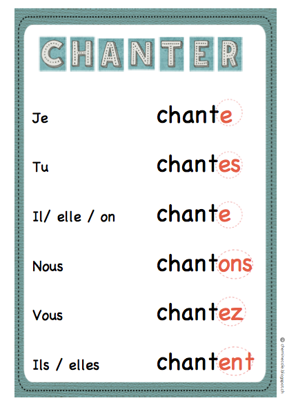 Chapter 2 This Pin Gives You The Basic Information On The Verb Chanter It Provides How To Conjugate This Verb Franzosische Schule Franzosisch Verben