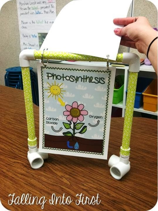 Mini anchor chart stand tutorial of how to make this cute visual aid and also best flip holder images easel easels charts rh pinterest