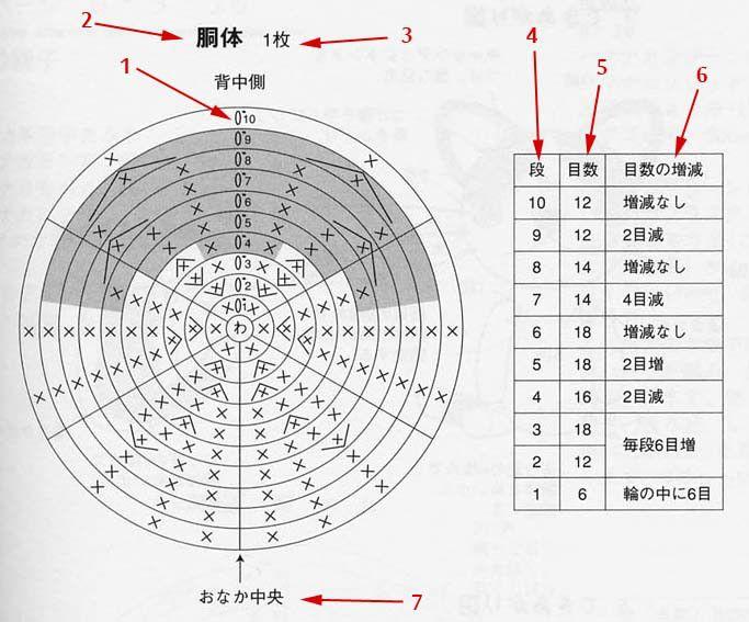Tutorial para leer patrones de amigurumi en japonés | Leer, Patrones ...