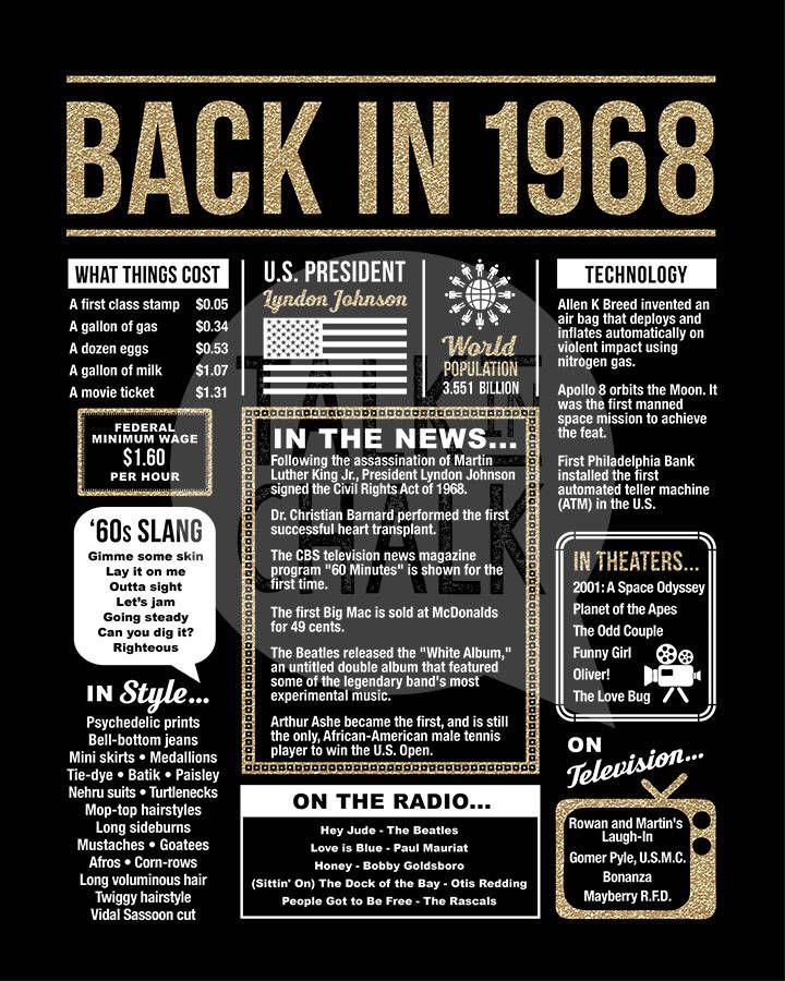 fun facts 50 years ago