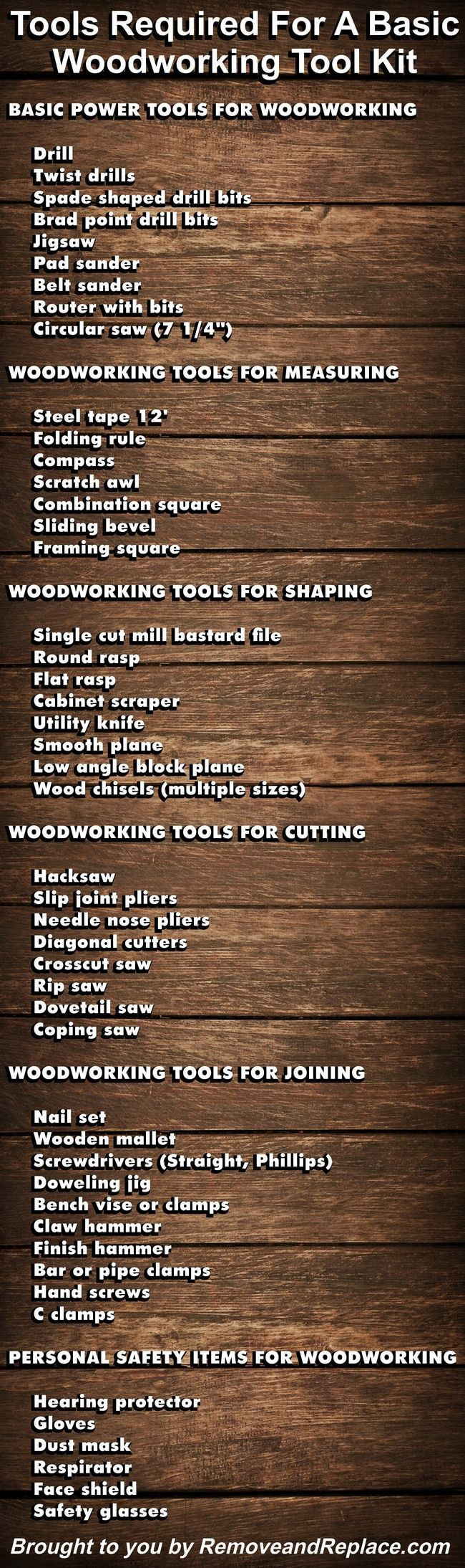 If you are just getting into the hobby of woodworking ...