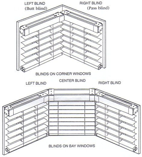 bay window blinds For the Home Pinterest Bay window blinds