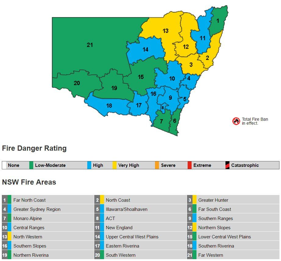 No Total Fire Bans For Nsw Tomorrow Tues 9 Jan However Temps Will