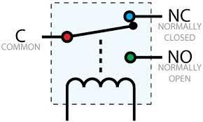 #relay is an electro-mechanical switch that opens and