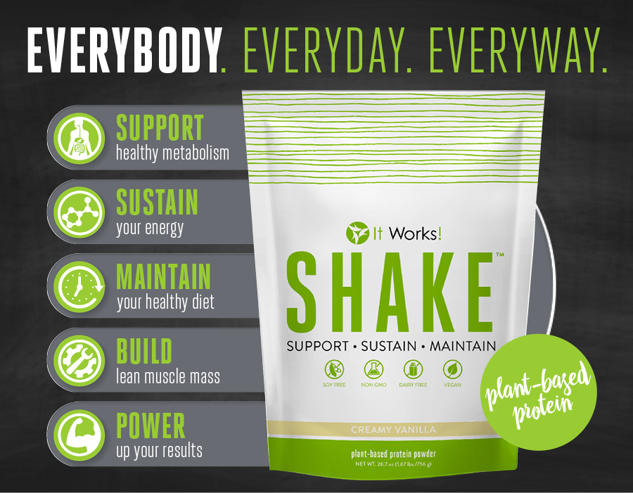 A Meal Replacement Shake That Doesn T Taste Chalky Itworks It