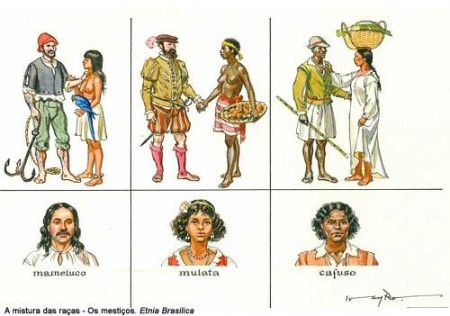 etnias - Pesquisa Google