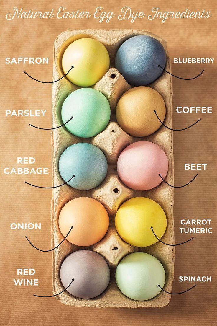 Photo of Wie man natürliche Ostereifarbe aus Zutaten in Ihrer Küche macht