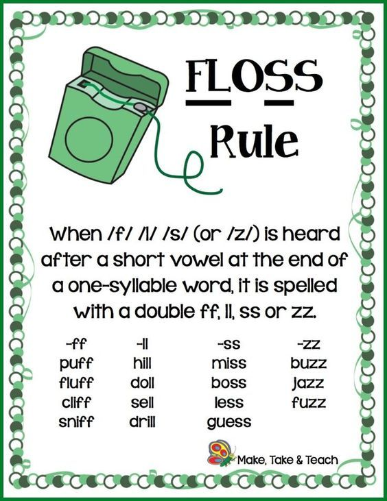 The FLOSS Rule | kindergarten | Teaching phonics, First grade