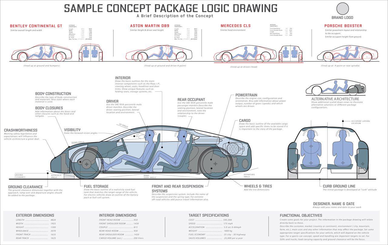 H Point Sample Page Car Body Design Car Design Automotive Design Car Design Sketch