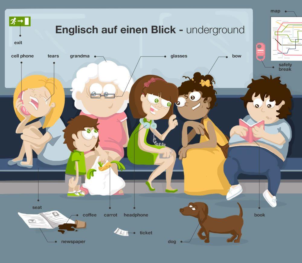"""Englisch Vokabeln Lernen mit Bildern: Infografik """"Englisch auf einen Blick. U-Bahn-Vokabeln"""" (magazin.sofatutor.com/schueler/)"""