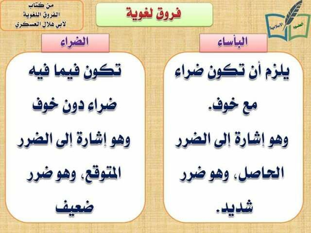 Pin By Lulu On لغتي هويتي Learn Arabic Language Cool Words Arabic Language
