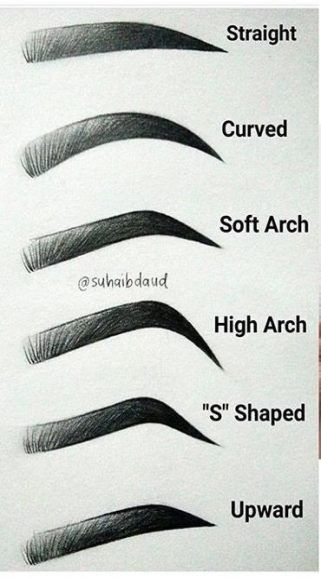 Photo of 52+ ideas makeup tips for beginners eyebrow faces