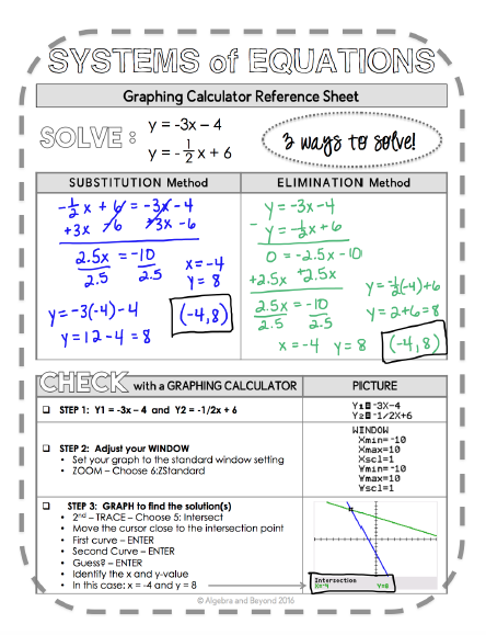 Graphing Calculator Reference Sheet Systems Of Equations