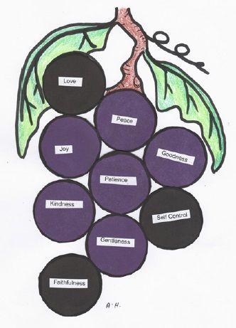 Jesus Is The True Vine Sunday School Lesson