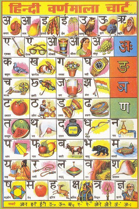 hindi alphabet chart | Alphabet Hindi | Pinterest
