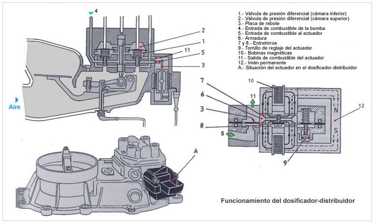 Sistema De Inyeccion Gasolina Ke Jetronic Diagram Floor Plans