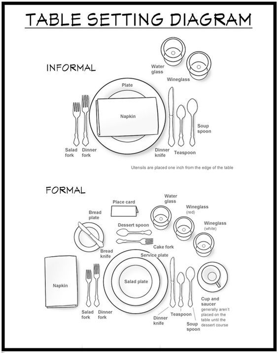 formal table setting how to set a table diagram show an informal table 10833