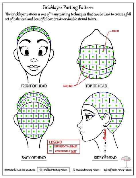 23++ Bricklayer box braid parting pattern ideas in 2021