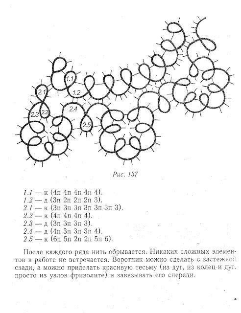 Tatting pattern diagram.