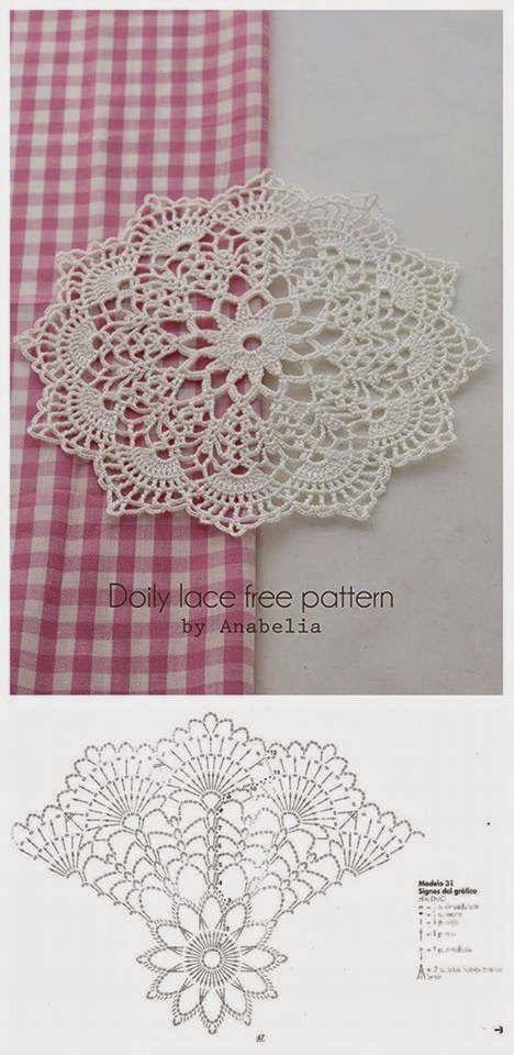 Doily con patrón crochet | Patrones | Pinterest | Carpeta, Tejido y ...