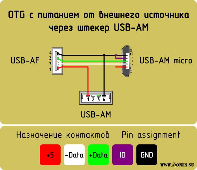 Схема разъема микро usb