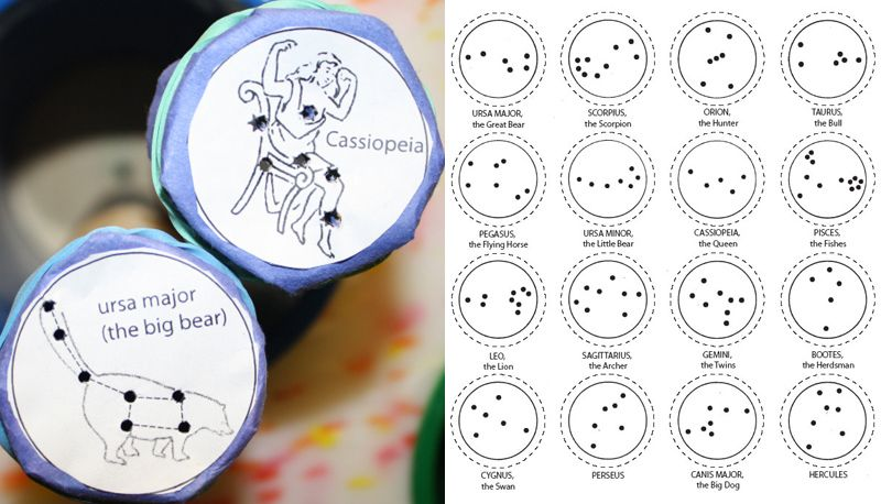image about Constellation Printable identified as Constellation templates for flashlights! Science