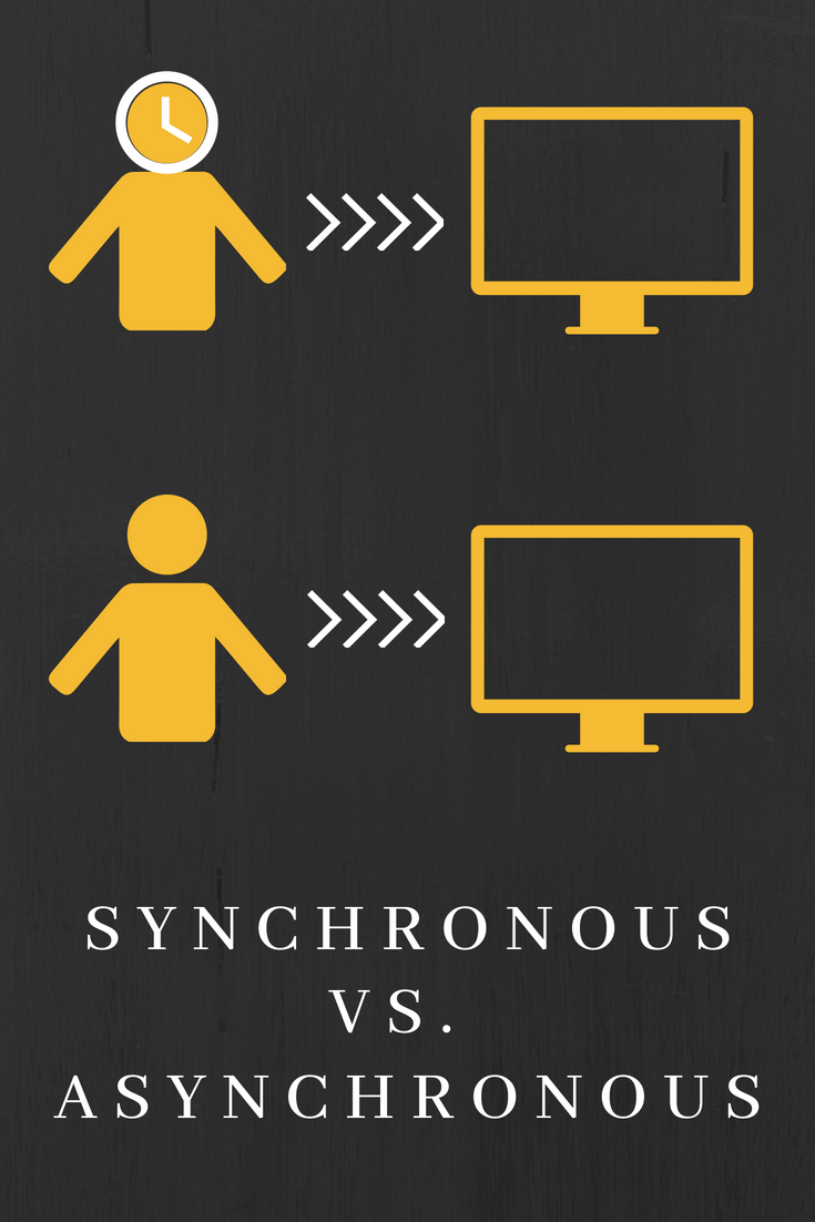 Synchronous and asynchronous programming are essential