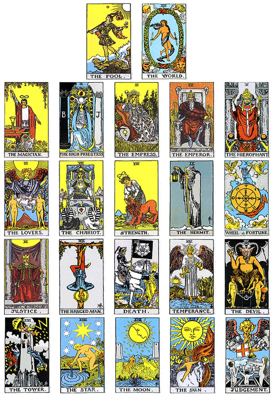 Major Arcana Png 1107 1600 Major Arcana Cards Major Arcana Meanings Tarot Cards Major Arcana