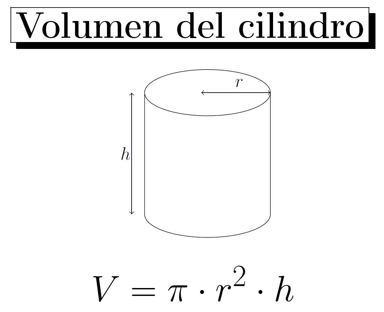 Fórmula Del Volumen Del Cilindro Www Facebook Com Matematicaconlatex Cilindro Volumenes Perimetro