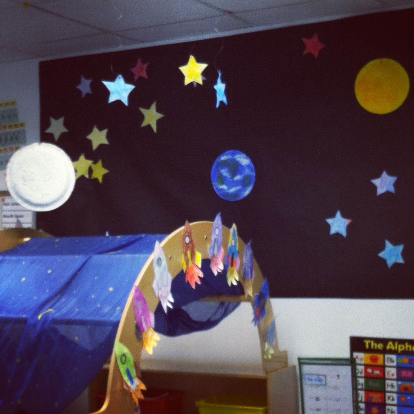 My Classroom Transformation For Magic Tree House Midnight