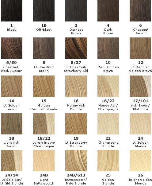Information about blonde hair colour chart 2013 at dfemale com