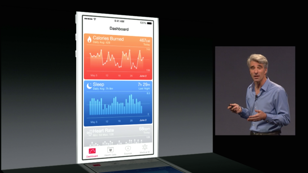HealthKit support added to WebMD, Carrot Fit, Yummly, more