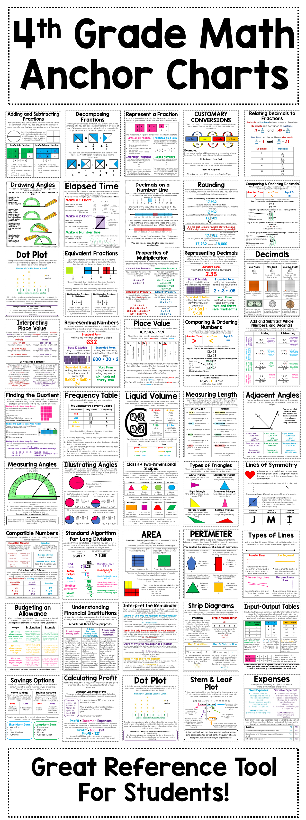 Mastering multiplication multiplication facts multiplication 4th grade math posters gamestrikefo Image collections