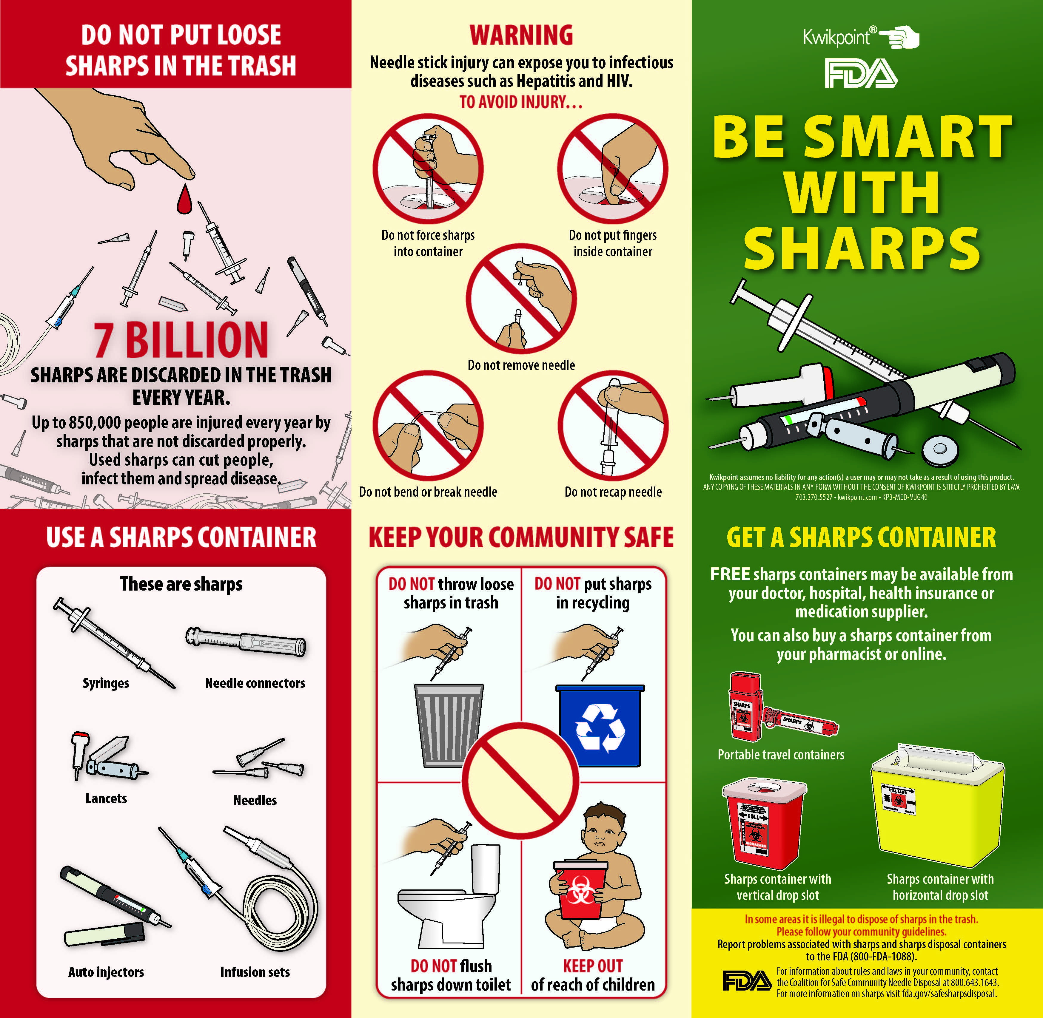 Free Printable Visual Learning Guides For Safe Sharps Disposal