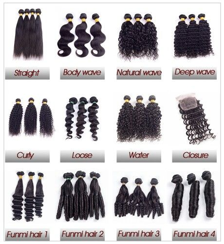 Type of weave curls also hair texture chart the crimson label  pinterest rh