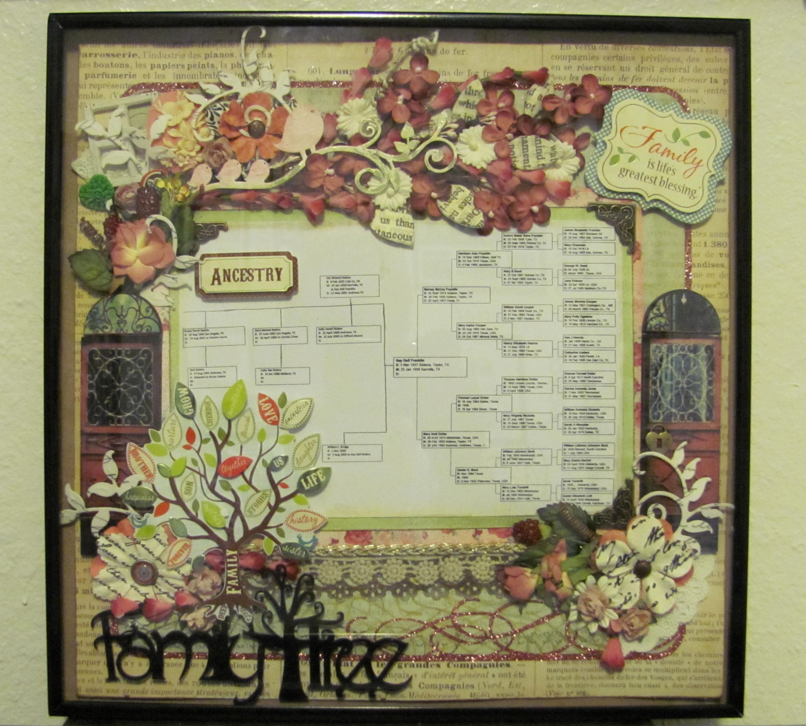 Family Tree Template Scrapbook All About Scrapbooking Ideas