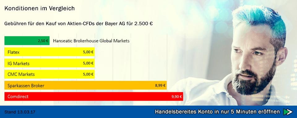 Wir Haben Schon Mal Fur Sie Verglichen Wechseln Sie Zum Hanseatic Brokerhouse Und Zahlen Sie Fur Aktien Cfds Nur Online Broker Online Stock Trading Investing